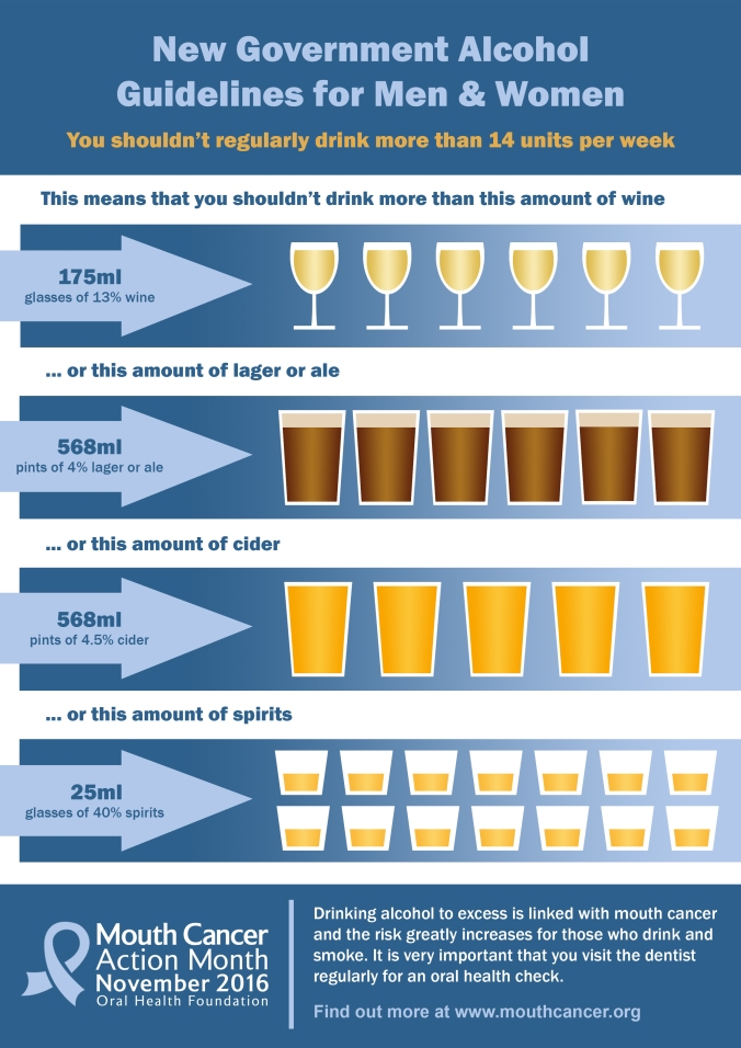 alcohol-guidelines-a4-poster