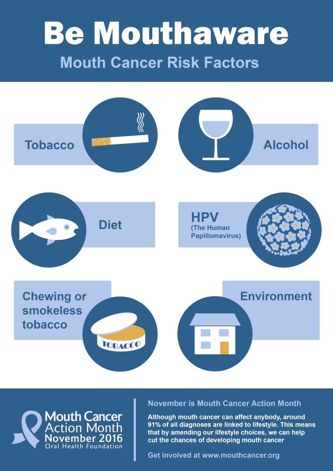 risk-factors-mouth-cancer-a4-poster